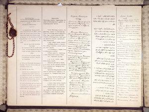 Dokument traktatu brzeskiego z 1918 roku