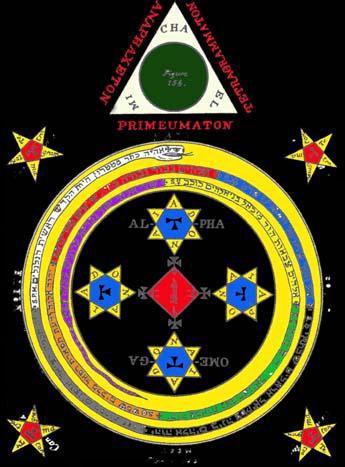 Magiczny krąg i magiczny trójkąt niezbędny do ewokowania demonów według Aleistera Crowleya