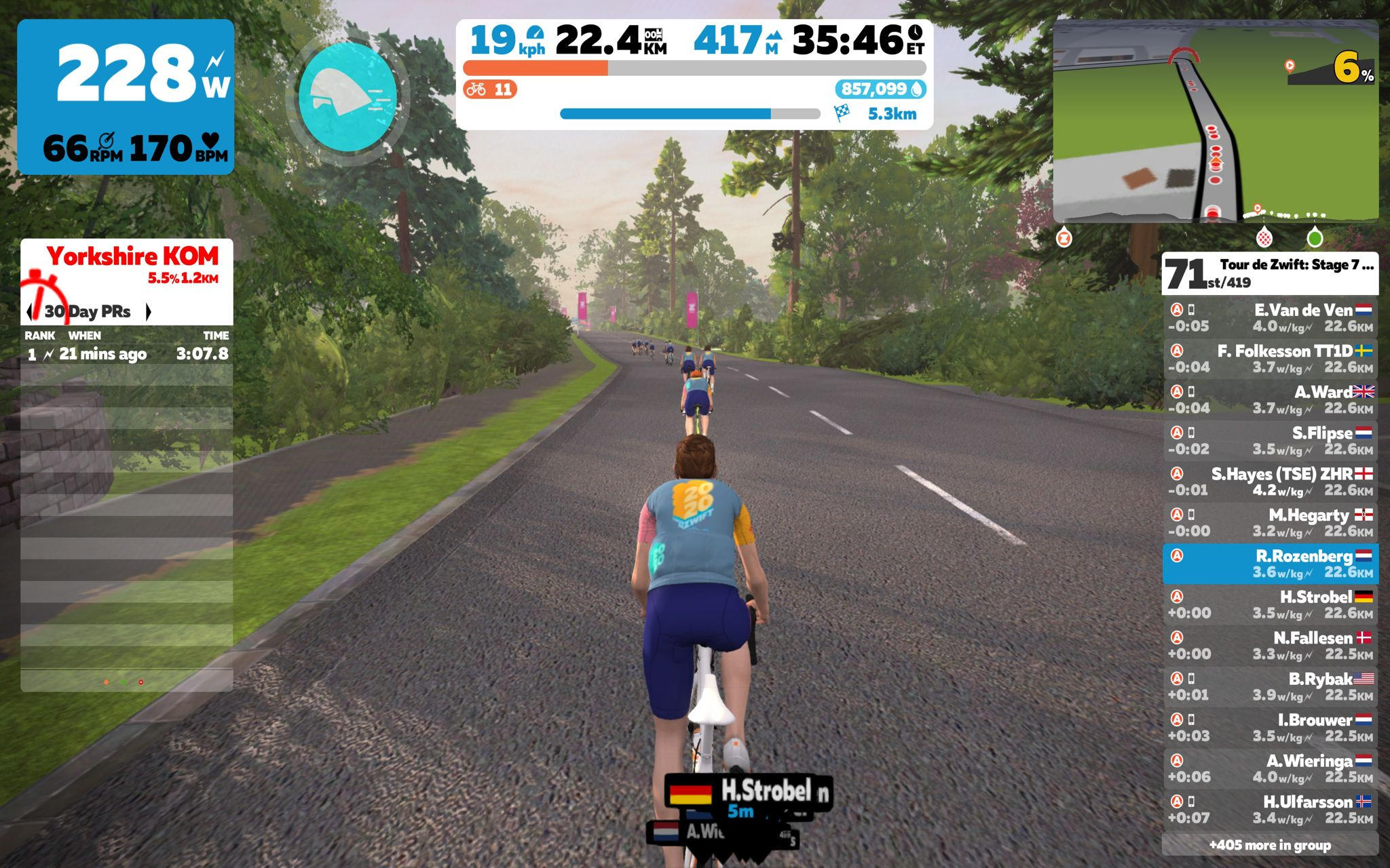 Wat is het beste Zwift trainingsprogramma?