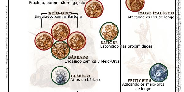 Então, estava preparando um mapa-tático para facilitar (ainda mais) os combates em meus jogos de 13ª Era e decidi postá-lo aqui. A idéia é ele servir mais de marcador de […]