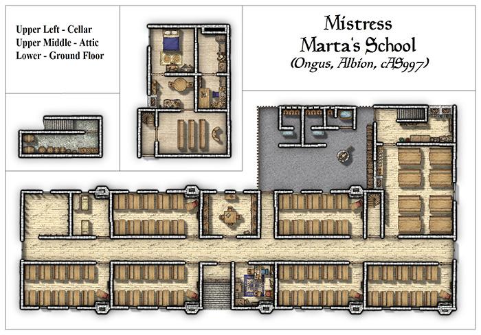 Mistress Marta Schools