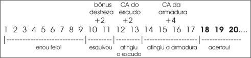 descricaoCA18