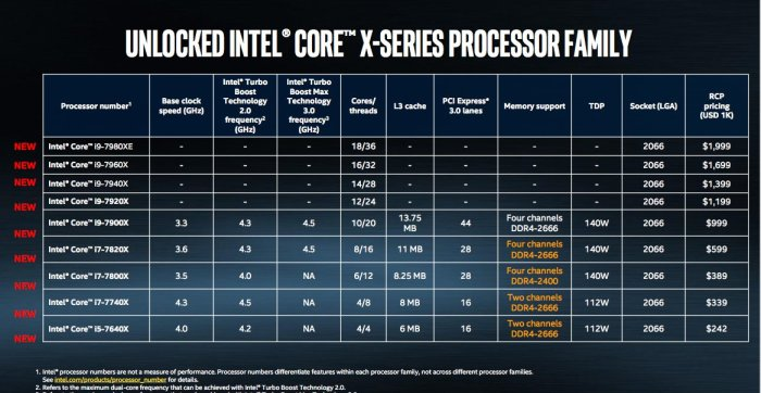 intel core x series processor
