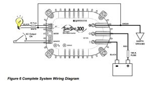 Morningstar inverter wiring  Rpod Owners Forum