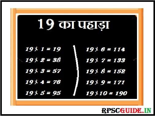 19KA TABLE | 19 का पहाड़ा | 19 KA PAHADA (19 KA TABLE)