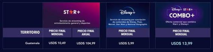Este es el precio de de la suscripción a Star+ y el Combo+ que incluye Disney+