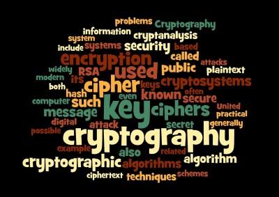 SSL TLS에서 사용되는 암호화 스위트 (Cipher Suite) 란 무엇일까?