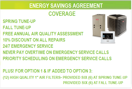 Resource Services Des Moines Energy Savings Agreement Coverage