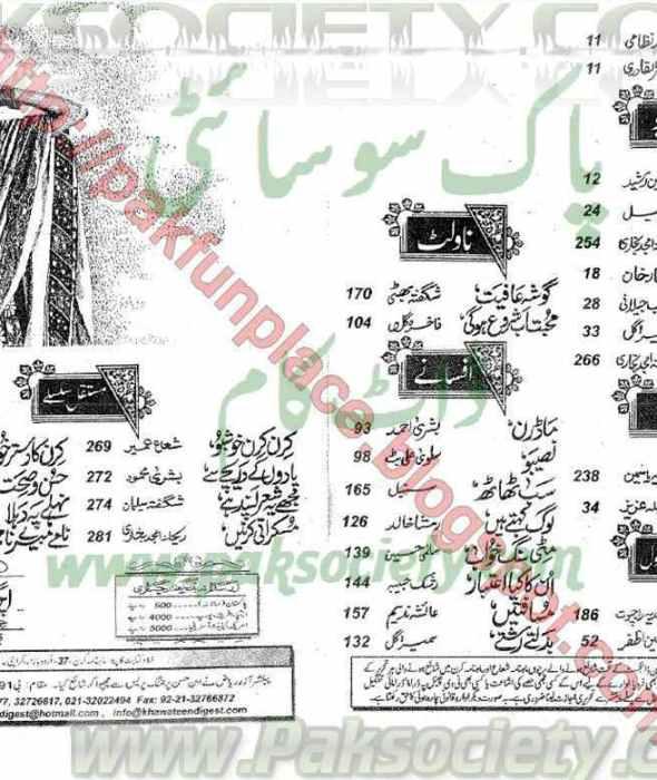Kiran Digest April 2011 Index