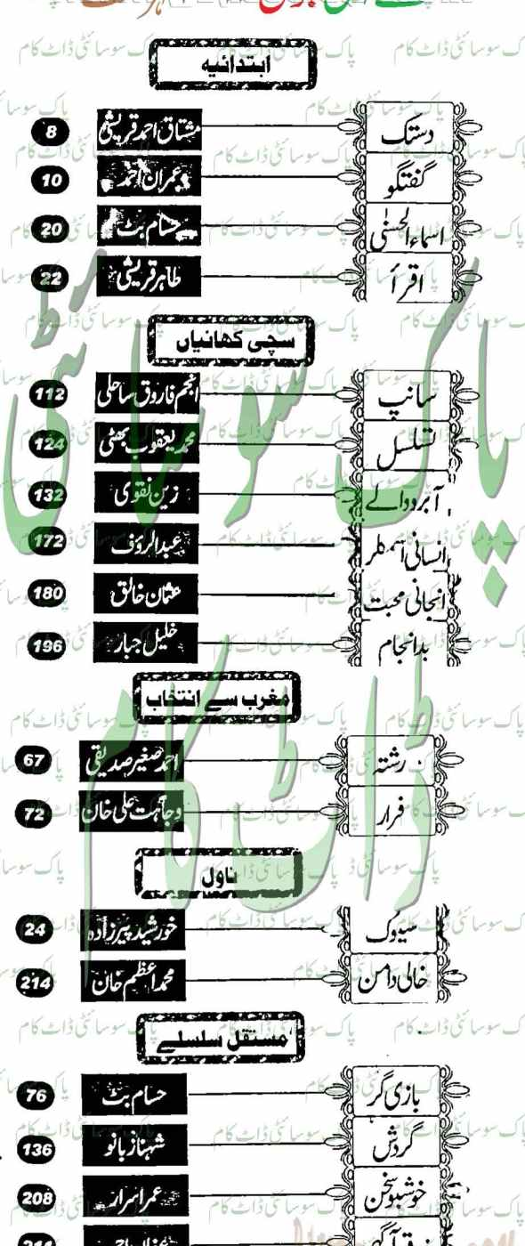 Naye Ufaq Digest June 2012 Fehrist