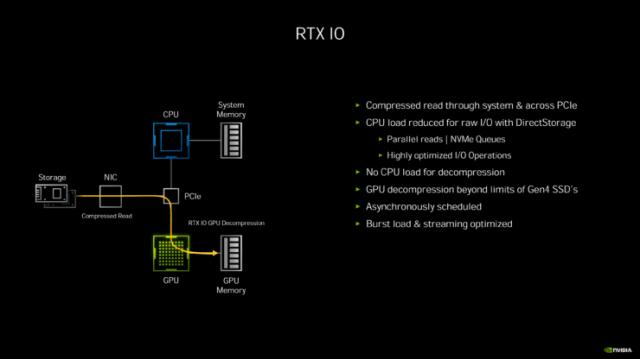 nvidia-geforce-rtx-30-series-deep-dive_rtx-3080_rtx-3090_rtx-3070_ampere-ga102_ampere-ga104_gpu_graphics-cards_38