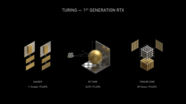 nvidia-geforce-rtx-30-series-graphics-cards_announcement_geforce-rtx-3090_rtx-3080_rtx-3070_2