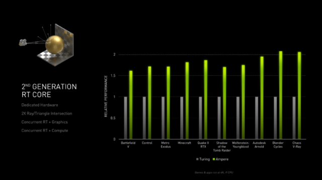 nvidia-geforce-rtx-30-series-graphics-cards_announcement_geforce-rtx-3090_rtx-3080_rtx-3070_6