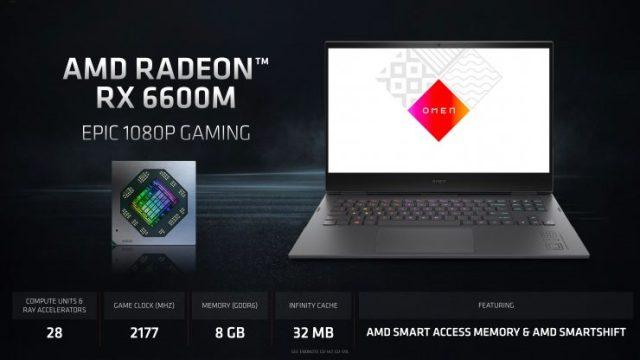 AMD Radeon RX 6600M 'Navi 23' Laptop RDNA 2 GPU Tested, Slower Than The NVIDIA RTX 3060
