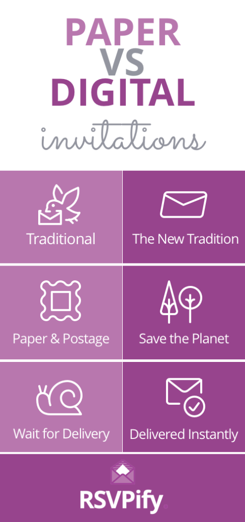 Infographic displaying the differences between paper and digital invitations