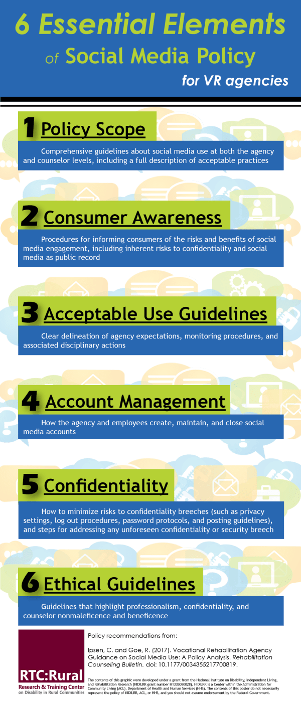 Six essential elements of social media policy for VR agencies. Full description below image.