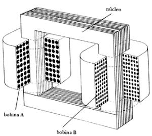 elevadores_reductores_de_tension