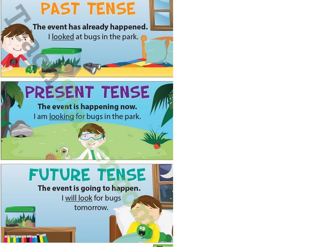 Verb Tense Past Present Amp Future