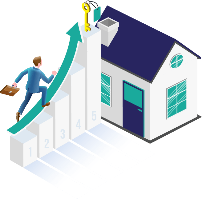 Mortgage Qualification Process