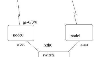 Simple shell script | RtoDto net
