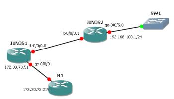 Effect of TCP SACK on throughput | RtoDto net