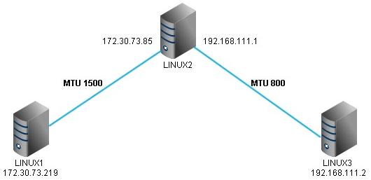 path_mtu_ip_fragmentation_mss