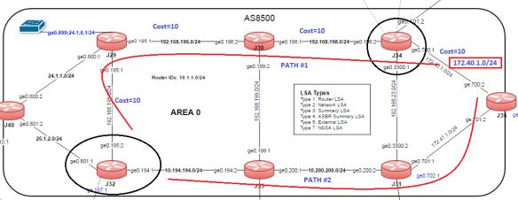 OSPF equal cost path | RtoDto net