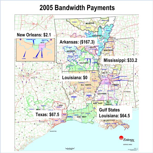 Entergy Arkansas Bandwidth Payments