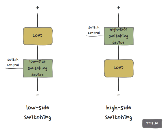 Charge Controller High-side / Low-side Wiring Diagrams