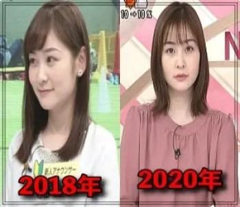 岩田絵里奈,アナウンサー,日本テレビ,可愛い,太った,入社当時,比較画像