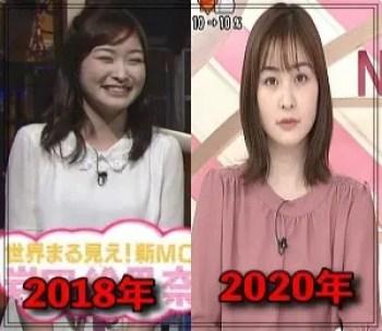 岩田絵里奈,アナウンサー,日本テレビ,可愛い,太った,2018年,比較画像