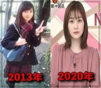 岩田絵里奈,アナウンサー,日本テレビ,可愛い,太った,学生時代,比較画像