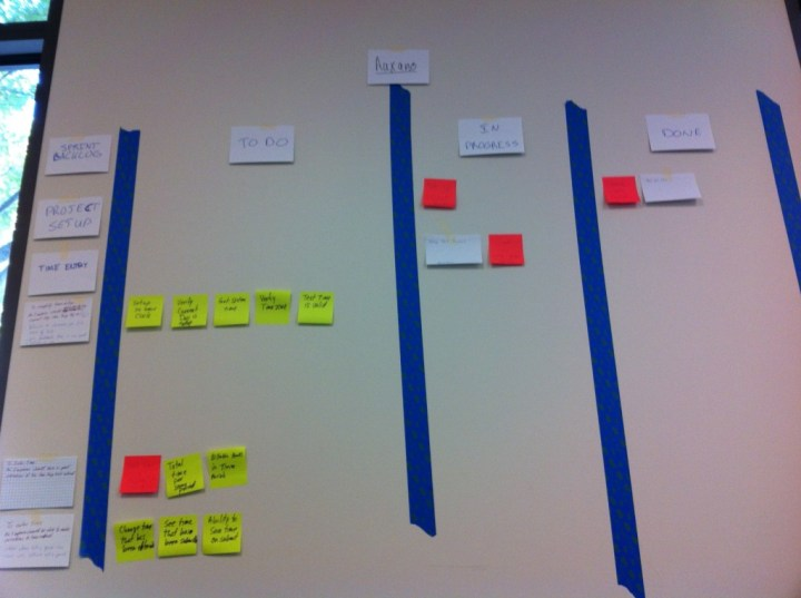 Project-Auxano-Scrum-Board