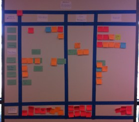 Auxano-Sprint-4-Scrum-Board-Day-3