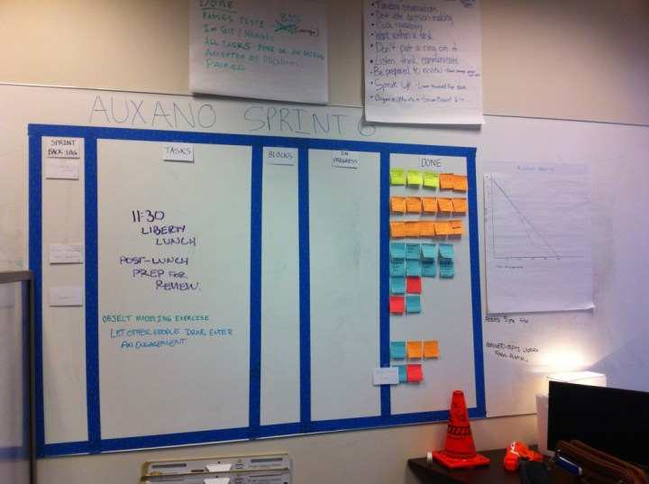 Auxano-Sprint-6-Scrum-Board