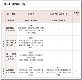 screencapture-cr-mufg-jp-jalcard-baggage-index-html-2018-06-30-08_42_292