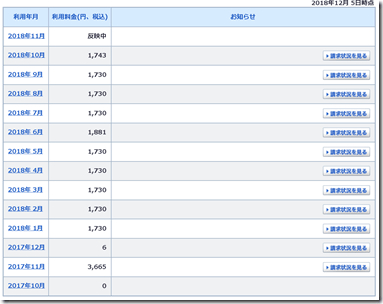 screencapture-member-sso-biglobe-ne-jp-usage-list-2018-12-05-07_56_20