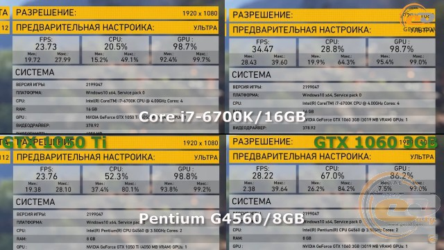 Which is better than 1050 or 1060