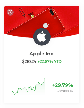 Apple IQ Option