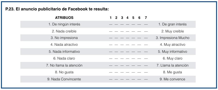 guia crear cuestionarios online