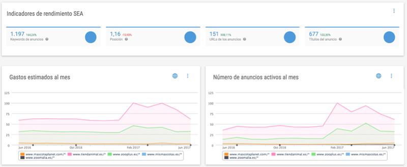herramienta-analizar-anuncios-google-adwords-competencia