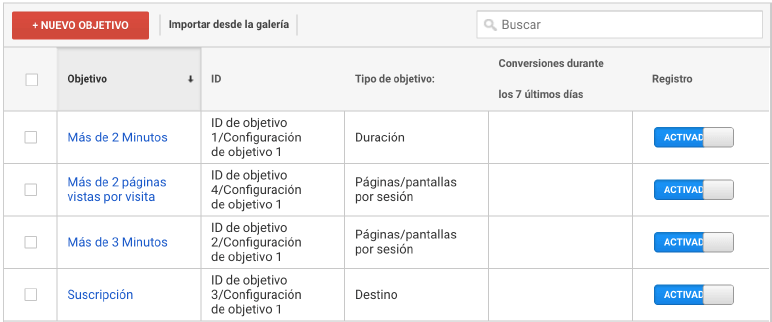 Objectifs de Google Analytics