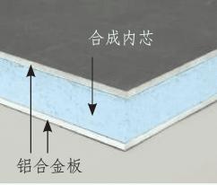 FormiPanel 结构