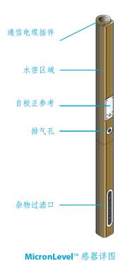 MicronLevel™ 感器详图