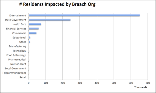 # Residents Impacted By Breah Org