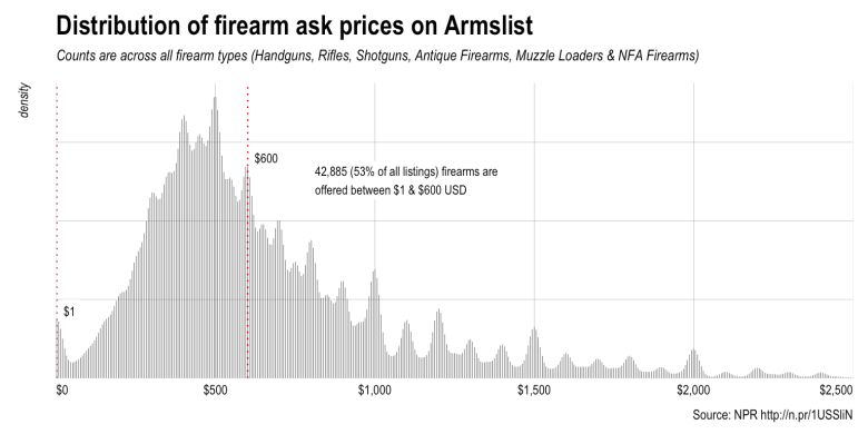 ask-prices-1