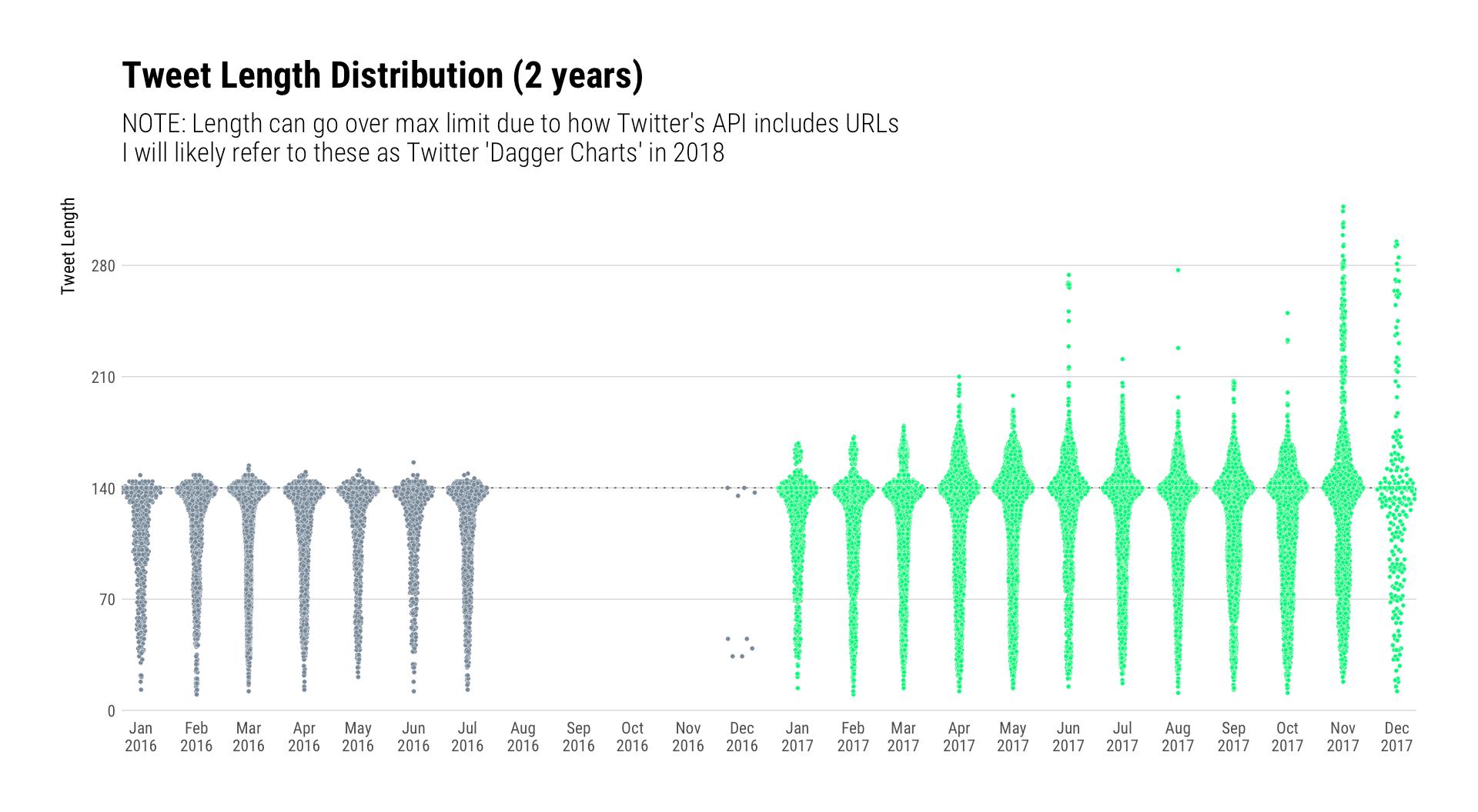2017. Quantified. In. R.