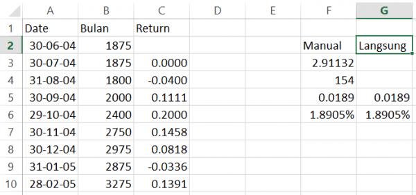 Menghitung Return Aritmatik - Tampilan Hasil