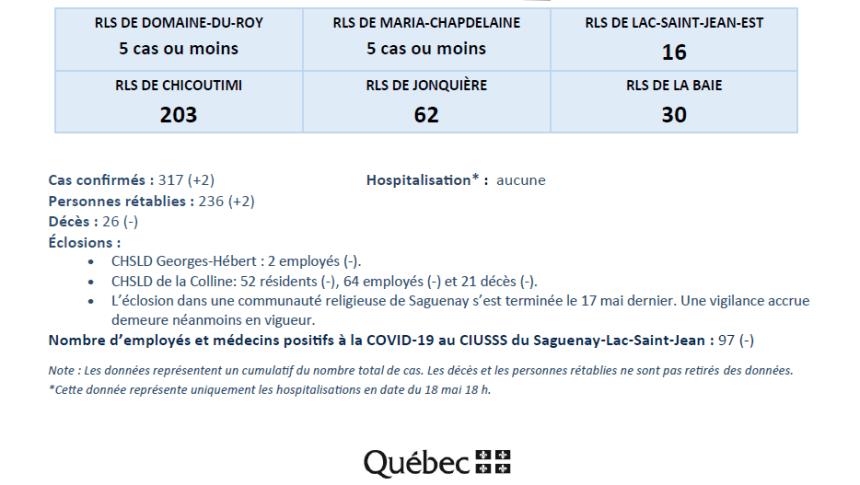 ciusss-es-20200519-02