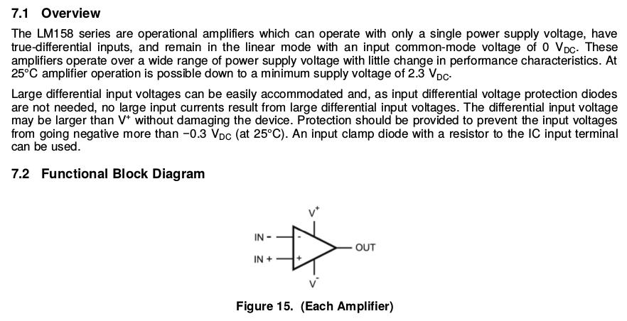Datasheet Amplificador Operacional